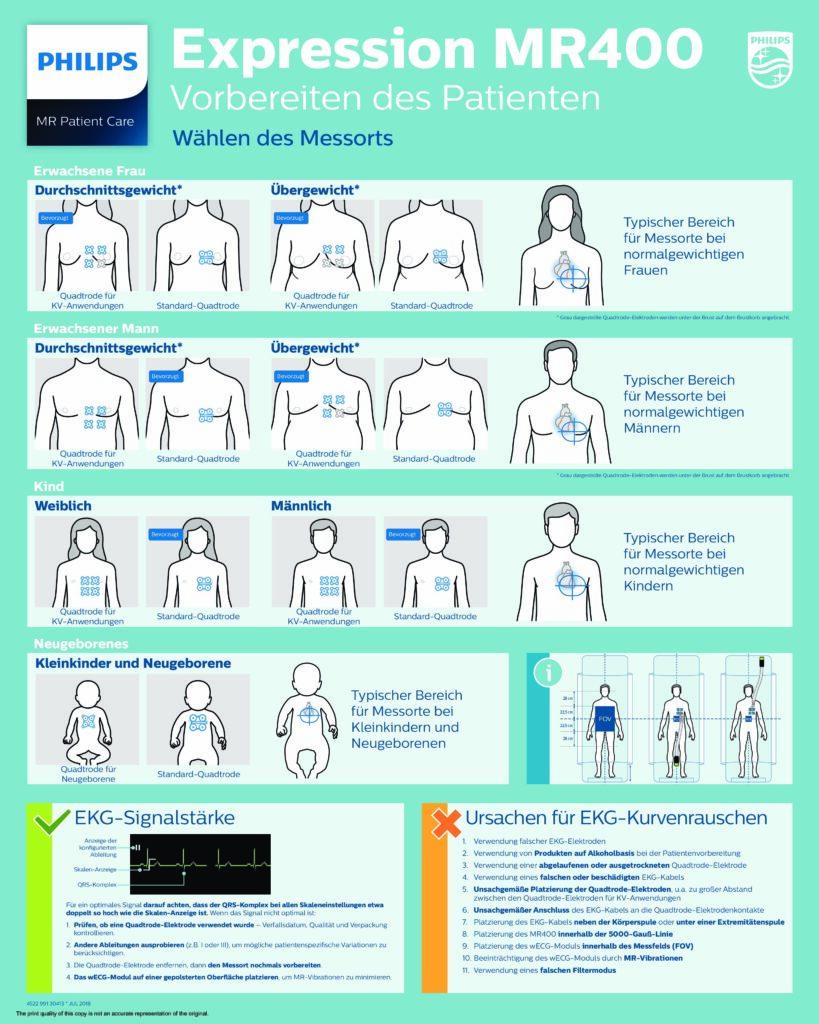 MR 400 - Vorbereiten des Patienten