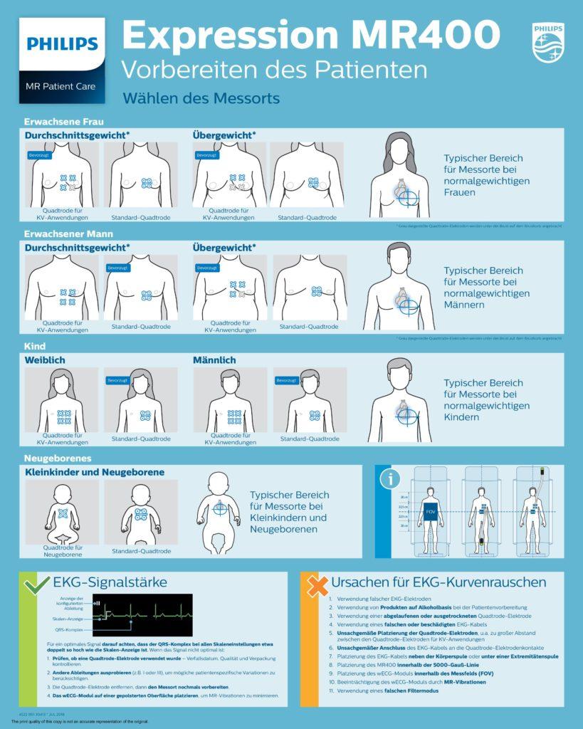 Download Folder MR 200 - Vorbereiten des Patienten